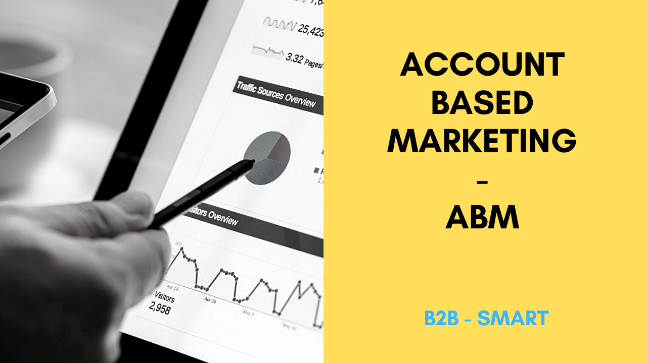 account based marketing - abm marketing