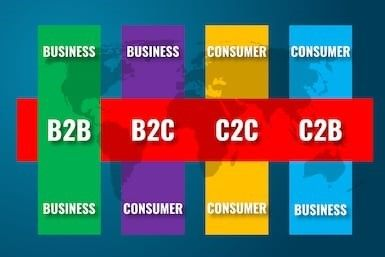 Marketing B2B (Business-to-Business)